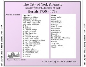 York & Ainsty Burials 1750 - 1779  CD case back